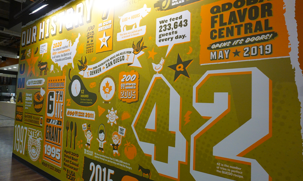 Design and Architecture at QDOBA Headquarters - Flavor Central - Infographic Wall